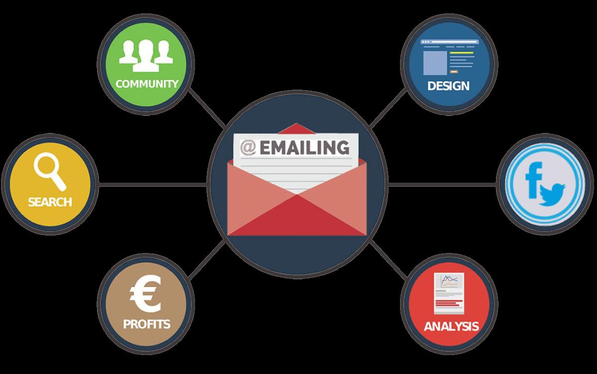 emailing marketing methodologie