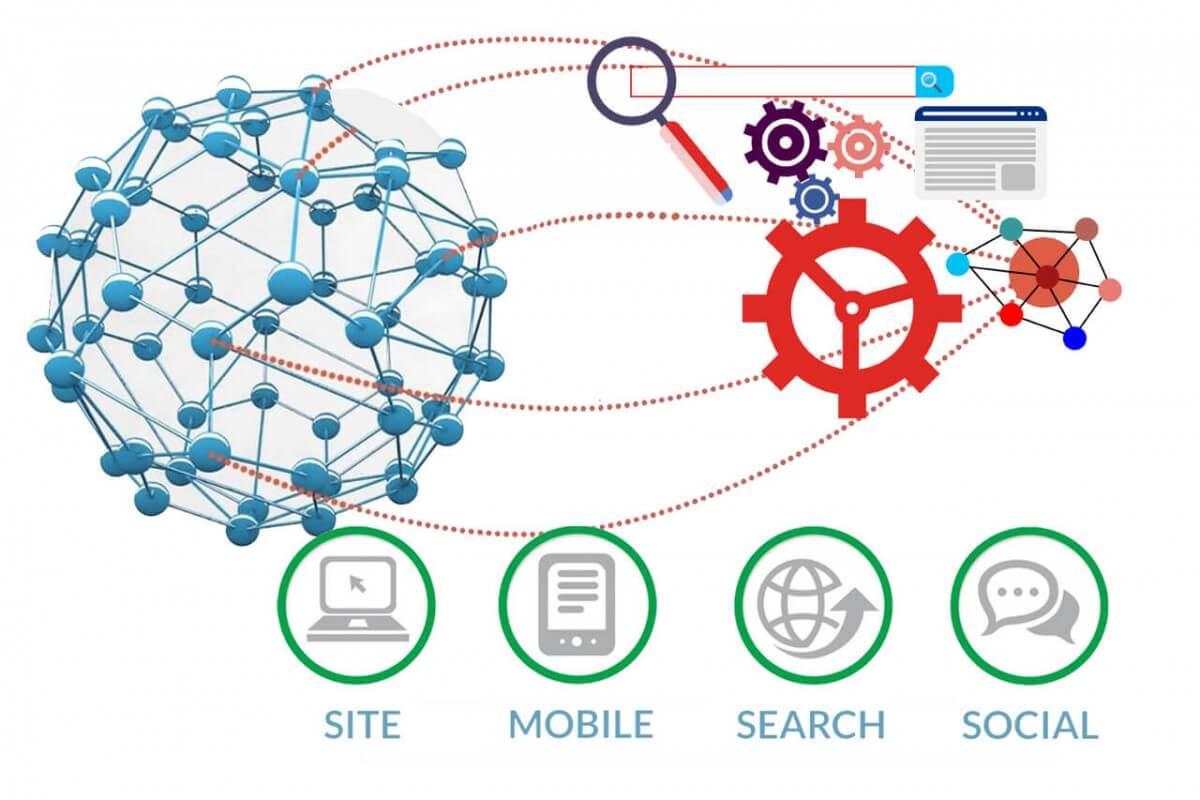 création-site-internet-sur-mesure-étapes